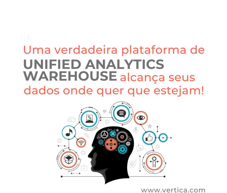 ¡Una verdadera plataforma de Unified Analytics Warehouse llega a sus datos donde sea que estén!